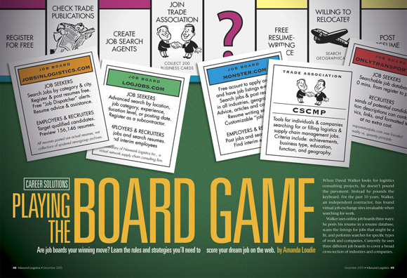 Playing the Board Game -- Opening spread for feature about using online job boards for logistics jobs